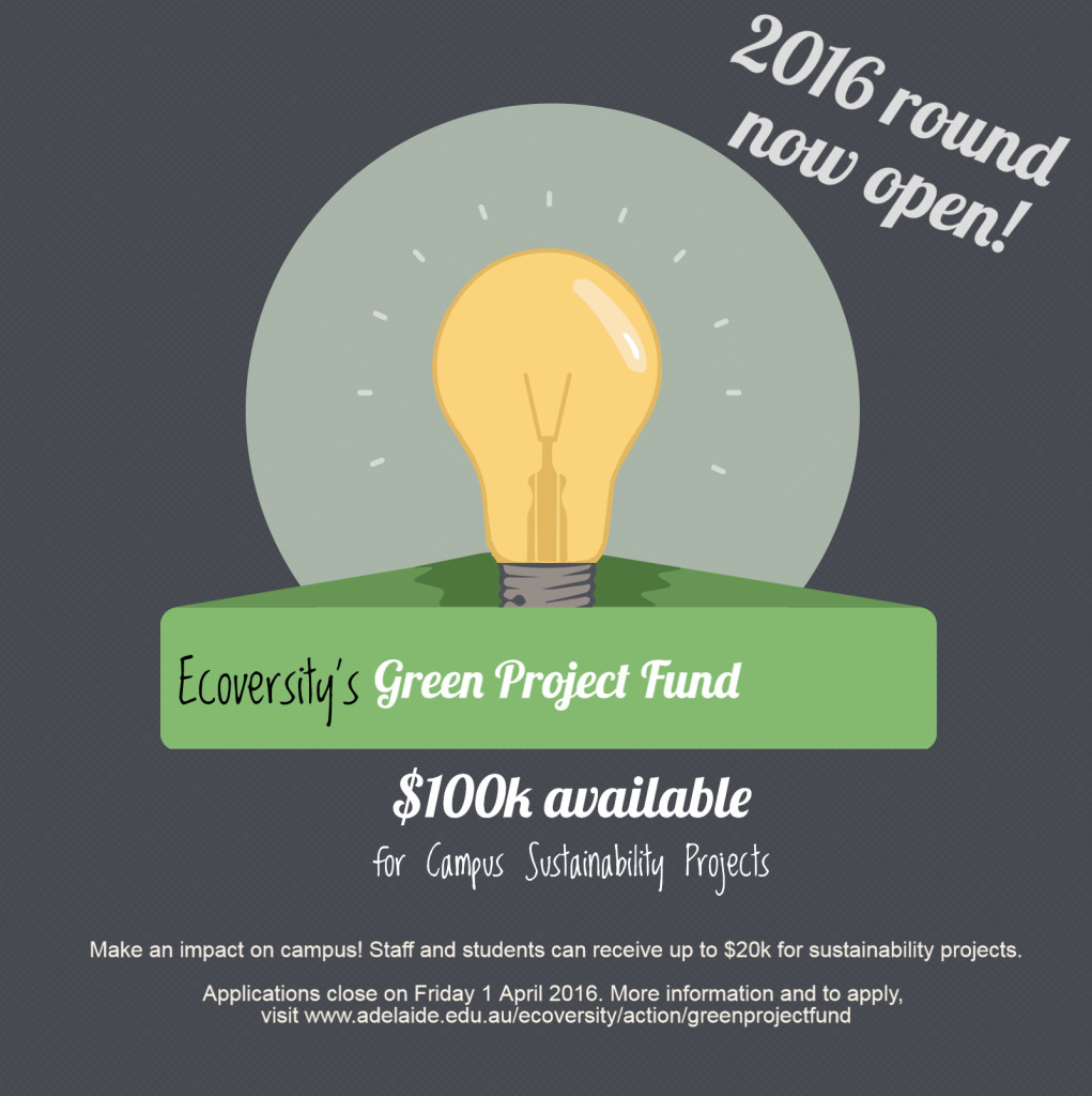 Green Project Fund 2016 Round Now Open