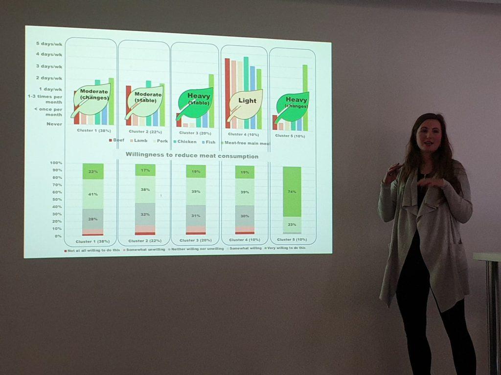 Lenka Malek with slide on flexitarian data