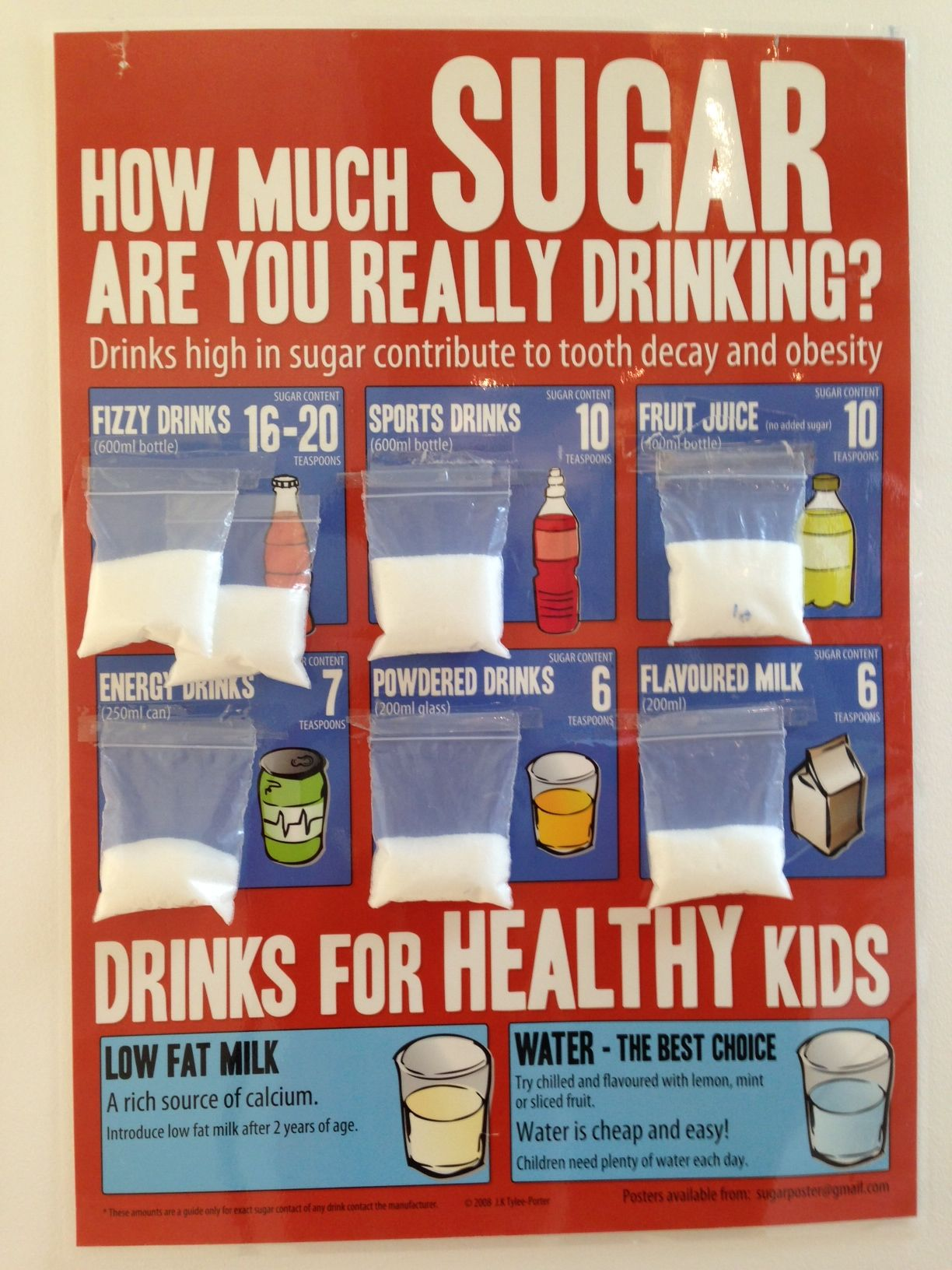 Citizens' Jury In Australia Supports A Tax On Soft Drinks