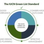 Green List