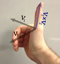 Right hand rule by curling fingers