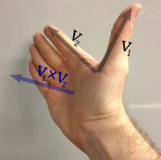 Right hand rule using the palm