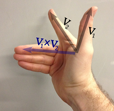 Right hand rule alternate version