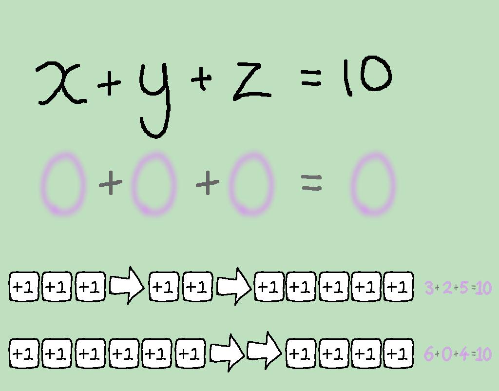solving diophantine equation