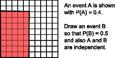 venn-independent-problem-1