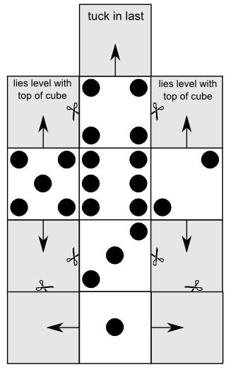 die-make-cross