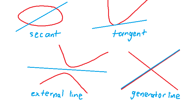 lineatinf-12