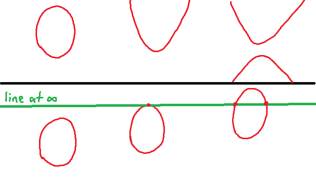 lineatinf-16