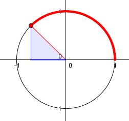 distfrompi-unitcircle-1