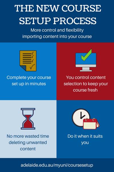 Course setup benefits Infographic
