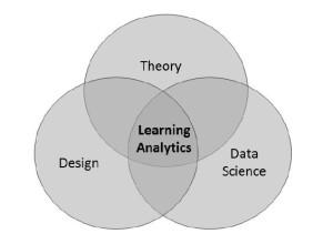 analytics_circles